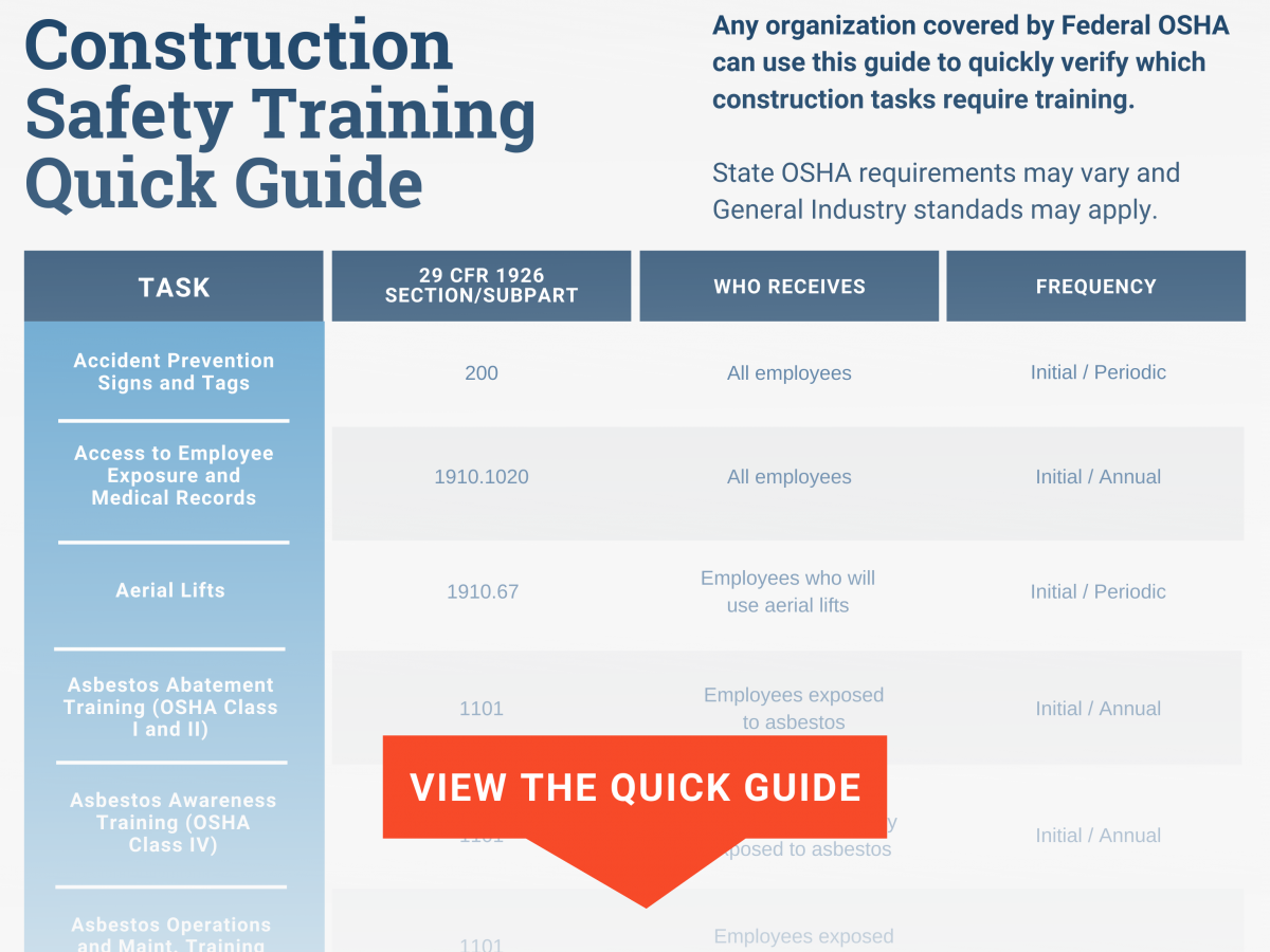 preview of the construction training frequency quick guide