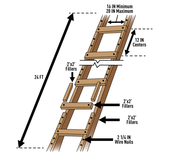 24 ft job built ladder with 2x2 fillers, 12 in centers, and 16-20 in rung width.