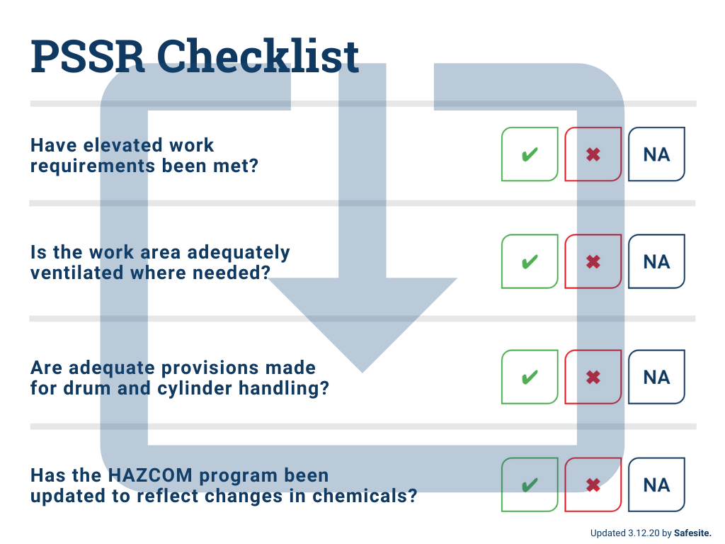 MOC Checklist for PSSR
