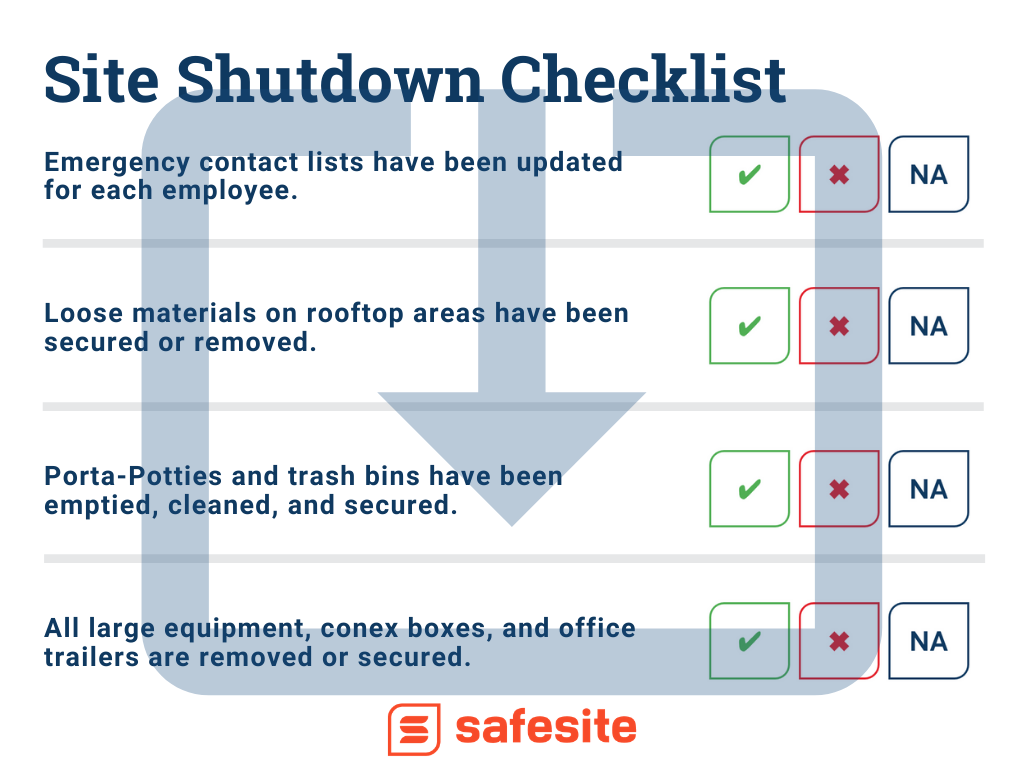 construction site shutdown checklist empty trash and porta potties, secure equipment and materials, lock and secure access points