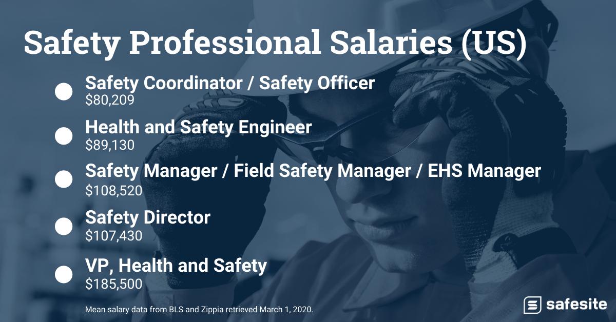 Safety Salaries